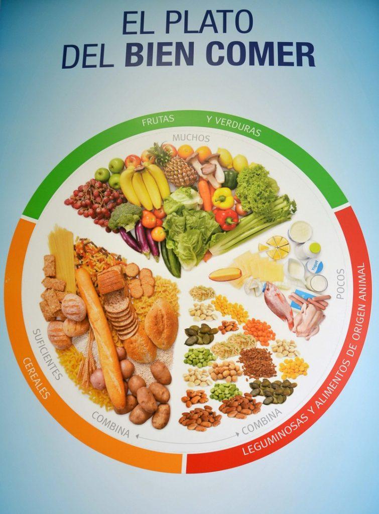 El Plato del Bien Comer.