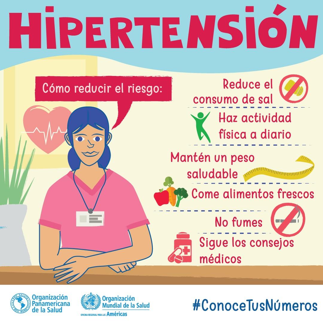 Día Mundial de la Hipertensión - Bienestar Al Día